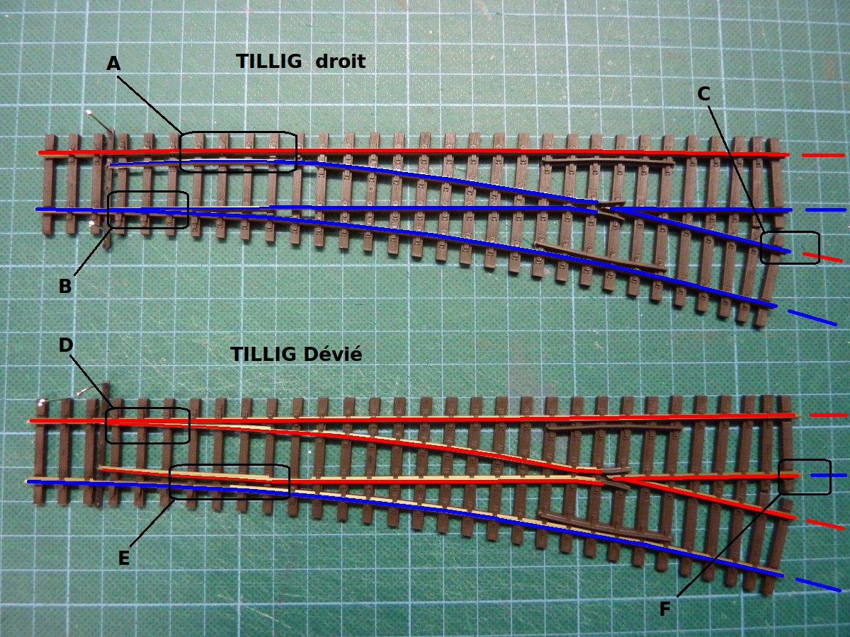 Wiring A Model Railroad Part 2 The Turnouts Technical Aspects Of Dcc Further Train Reverse Loop Harness Cablage 02 03