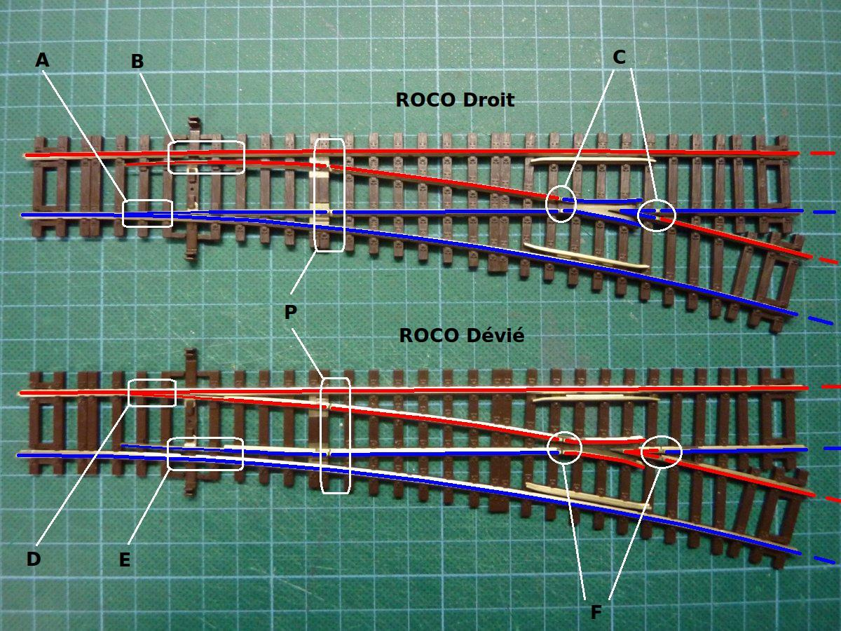 Wiring A Model Railroad Part 2 The Turnouts Technical Aspects Of Plans For Train Track Cablage 02 05